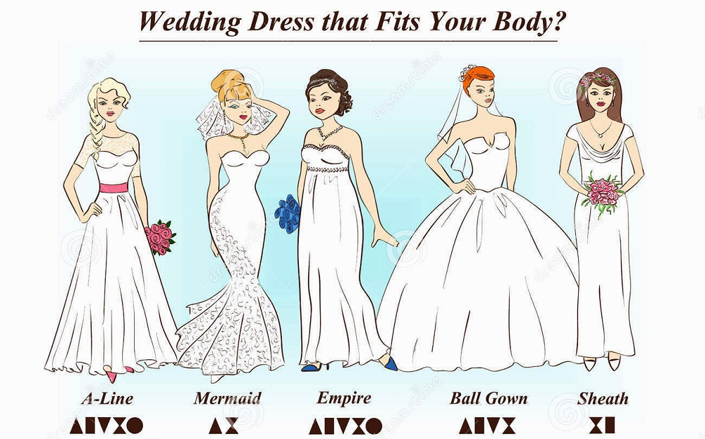 Wedding dress that fits your body properly