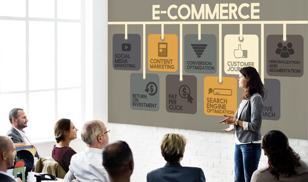 E-commerce industry Trends