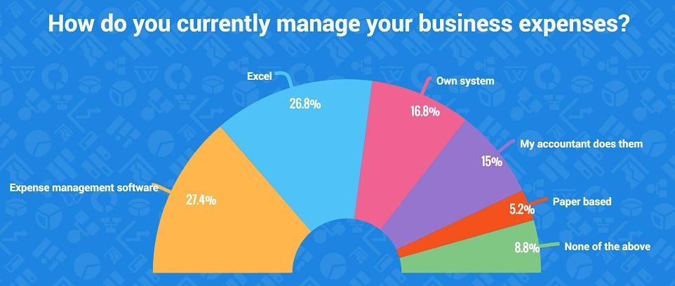 manage-business-expenses